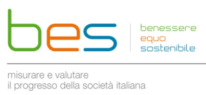 Benessere equo solidale
